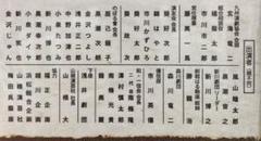 "Thumbnail of ""大衆演劇 浅井研二郎一周忌追善公演DVD"""