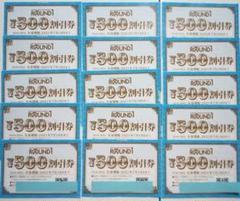 "Thumbnail of ""ラウンドワン割引券7500円分  21年9月末 株主優待券"""