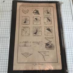 """Thumbnail of """"古い天文学系の印刷物 ビンテージ アンティーク理科 科学"""""""