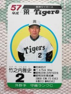 "Thumbnail of ""タカラ プロ野球カード ゲーム  阪神タイガース 竹之内 雅史 昭和57年"""