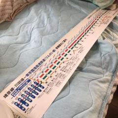 JR東日本 埼京線 川越線 路線図