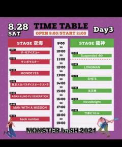 "Thumbnail of ""モンバス2021 3日目 8月28日(土)"""