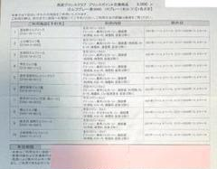 """Thumbnail of """"プリンスホテル系列 ゴルフプレー券 8枚"""""""