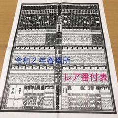 "Thumbnail of ""大相撲 番付表(令和2年春場所)"""