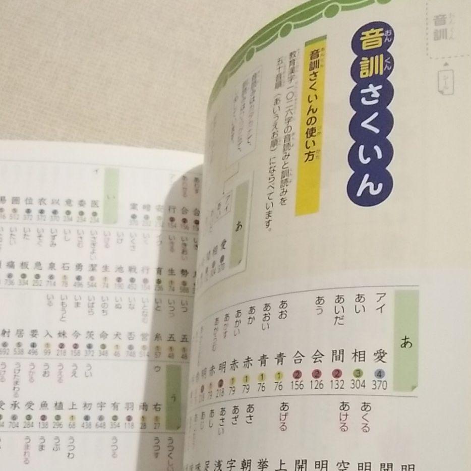 あいだをあける 漢字