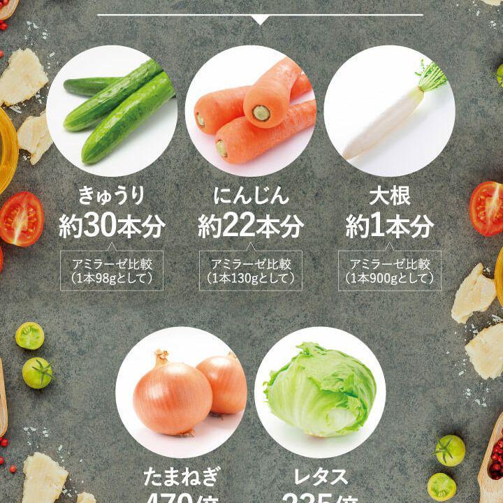 ラクビ 比較 和麹づくしの雑穀生酵素