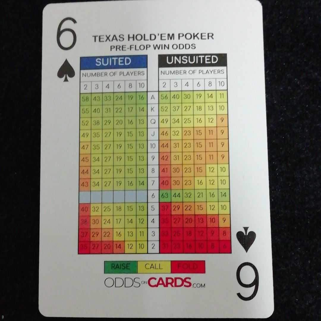 ハンド レンジ ポーカー