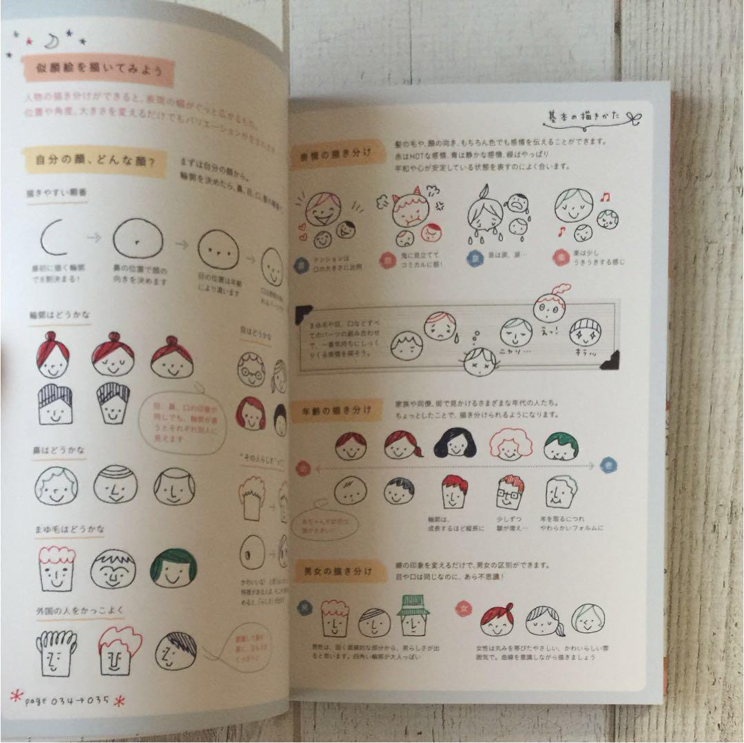 メルカリ 4色ボールペンでかんたん かわいい手帳イラスト 住まい 暮らし 子育て 600 中古や未使用のフリマ