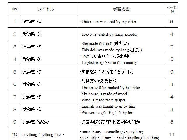 一覧 英語 助動詞 助動詞的慣用表現を一覧で紹介!