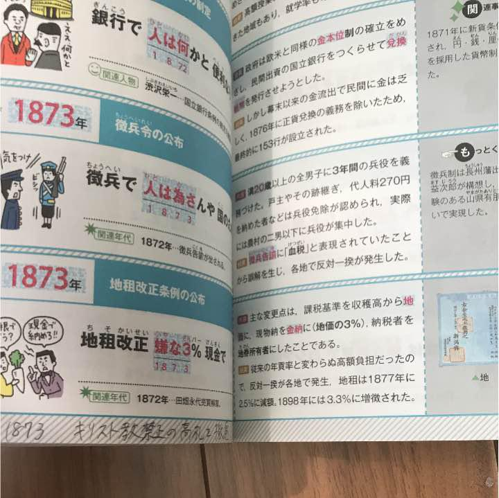 メルカリ - マンガとゴロで 100%丸暗記 高校日本史年代 【参考書 ...