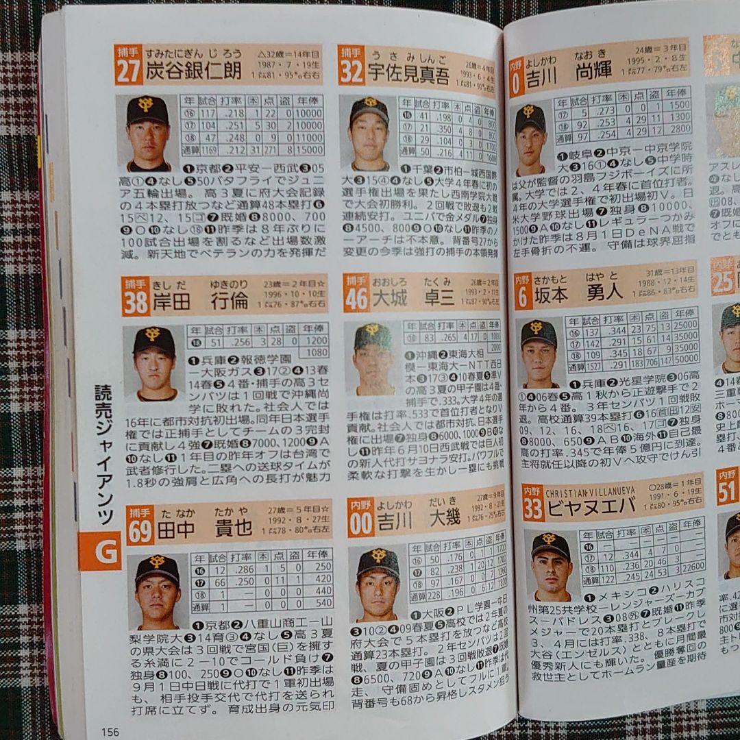 スポニチ 野球