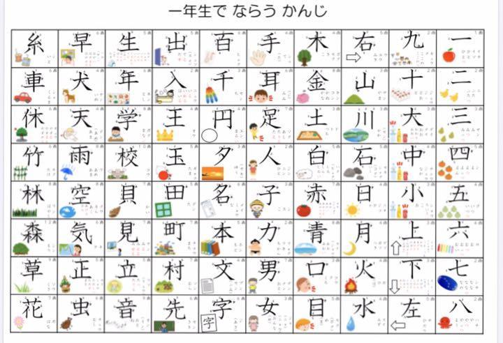 一年生 で 習う 漢字 小学1年生 漢字テスト|ちびむすドリル【小学生】