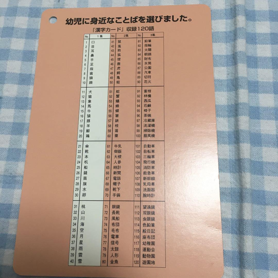 メス の クジラ 漢字