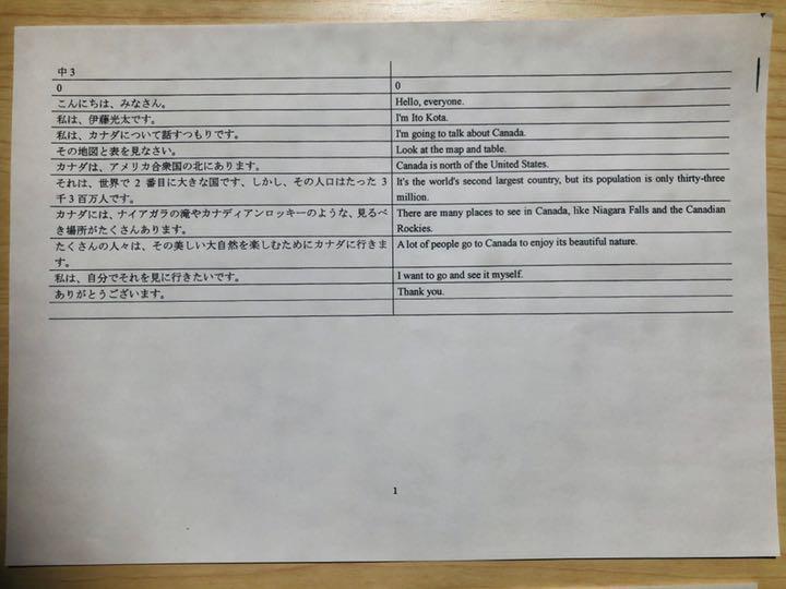 ホライズン 和訳 ニュー