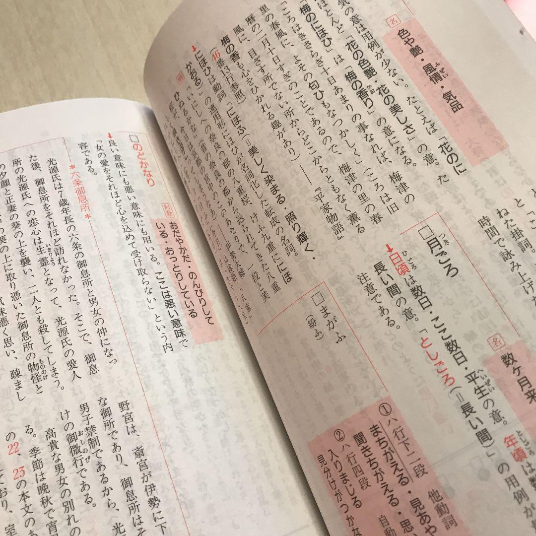 読み解き 古文 単語