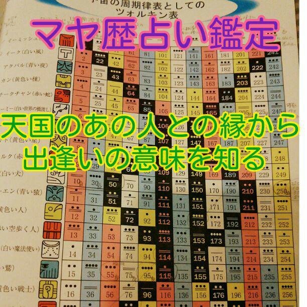 暦 占い マヤ