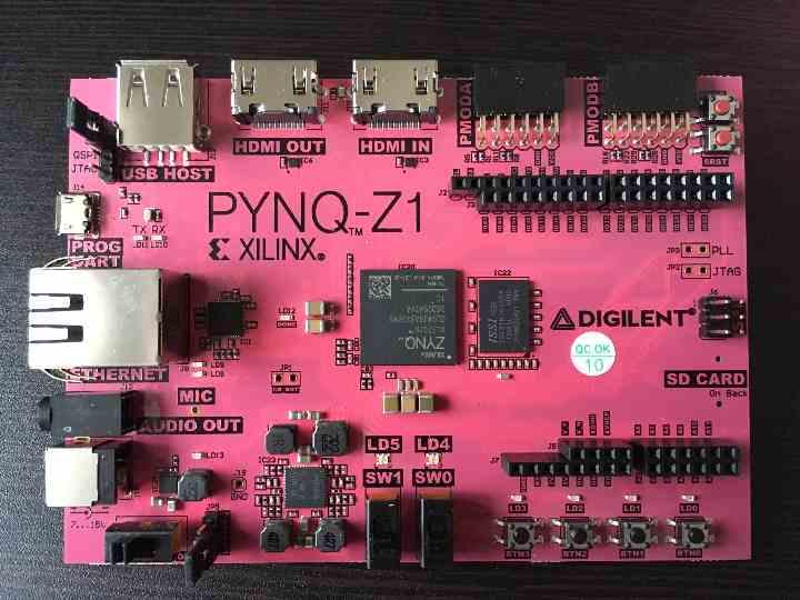 Pynq Fpga Programming