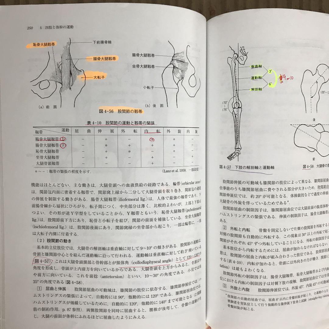 メルカリ - 基礎運動学 【健康/医学】 (¥2,200) 中古や未使用のフリマ