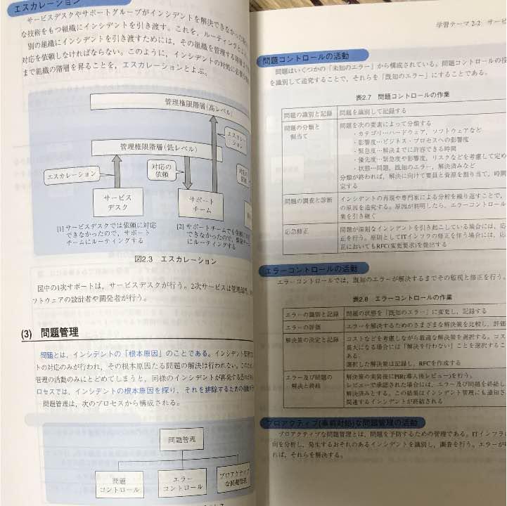 応用 情報 技術 者 試験 参考 書