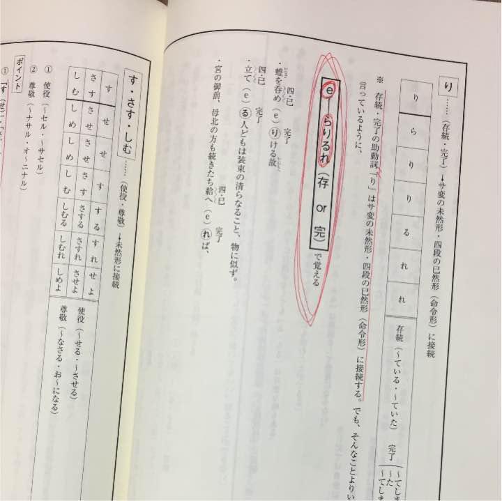 メルカリ - 東進 センター古文テキスト 【参考書】 (¥1,300) 中古や未 ...