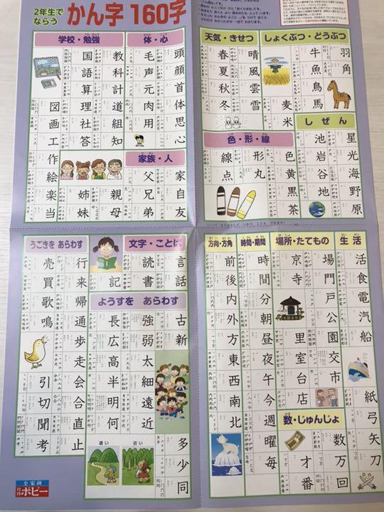 小学2年生 漢字一覧ポスター300 メルカリ スマホでかんたん フリマアプリ