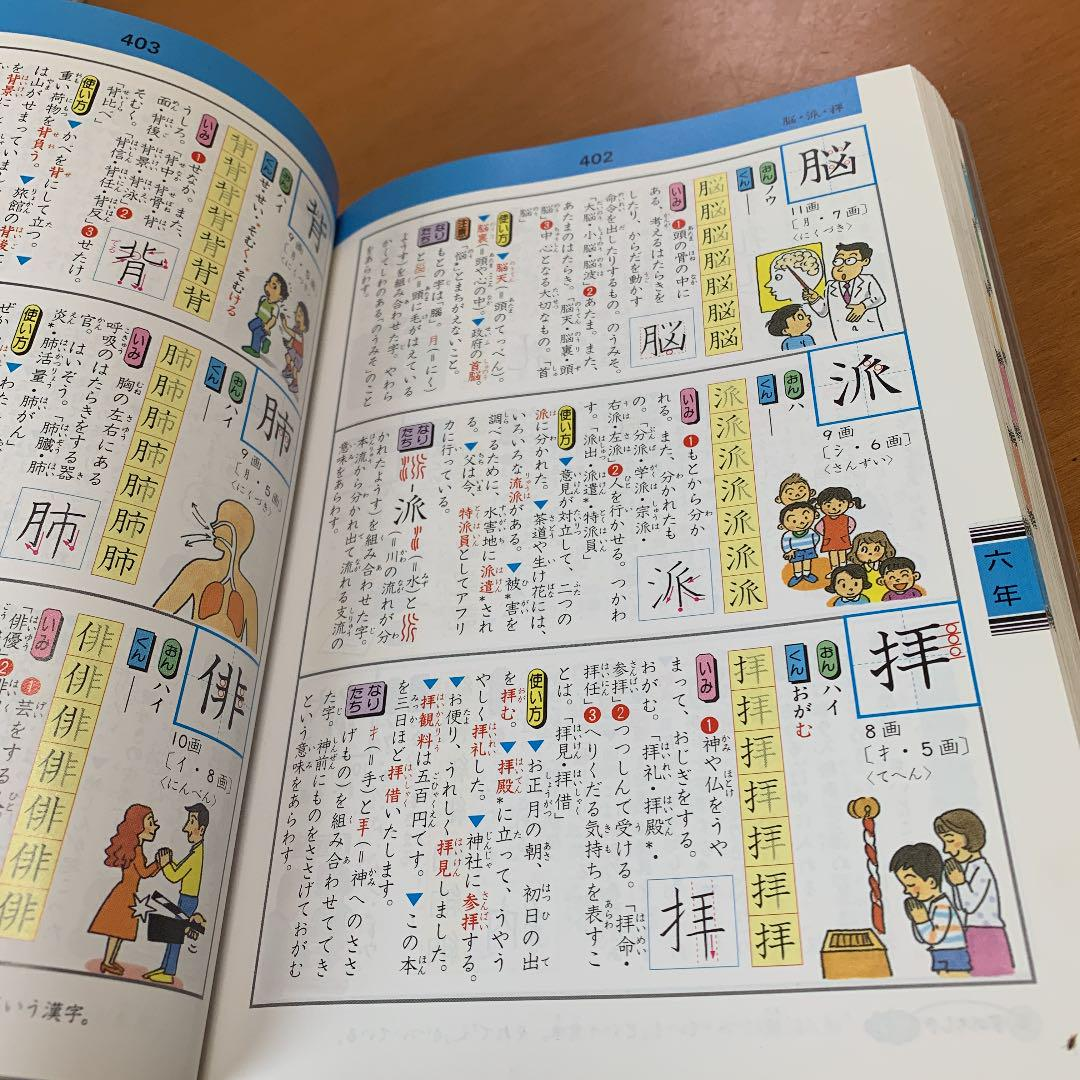 にんべんの漢字