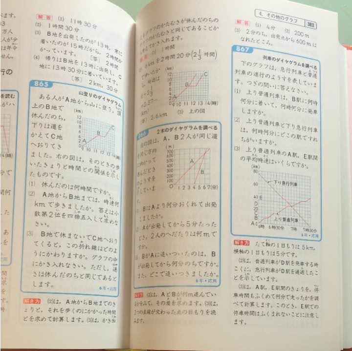 メルカリ - 小学、算数、解き方事典、文英堂 【参考書】 (¥850) 中古や ...
