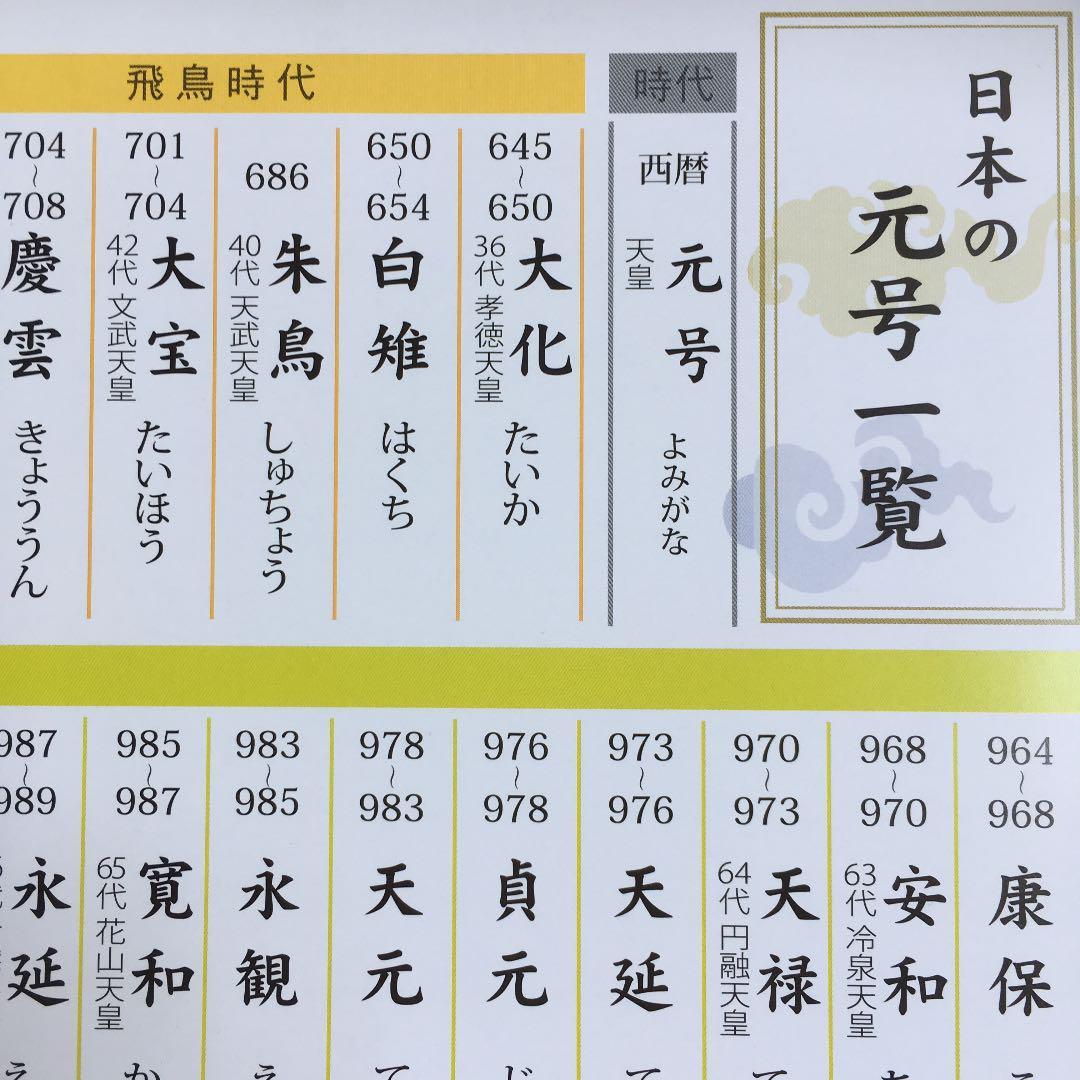 メルカリ - 日本の元号一覧 ポス...