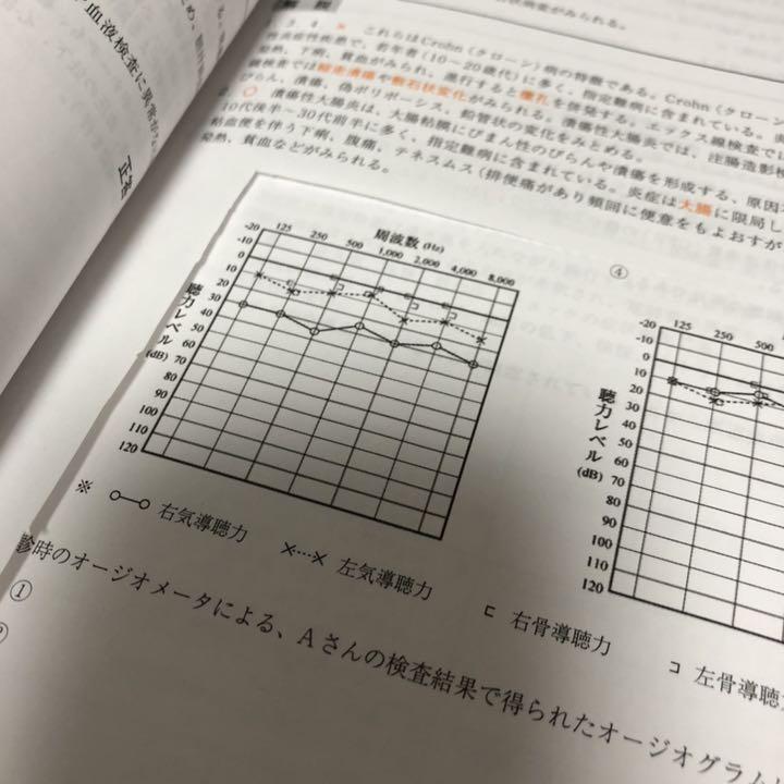 東京 アカデミー 模試 結果