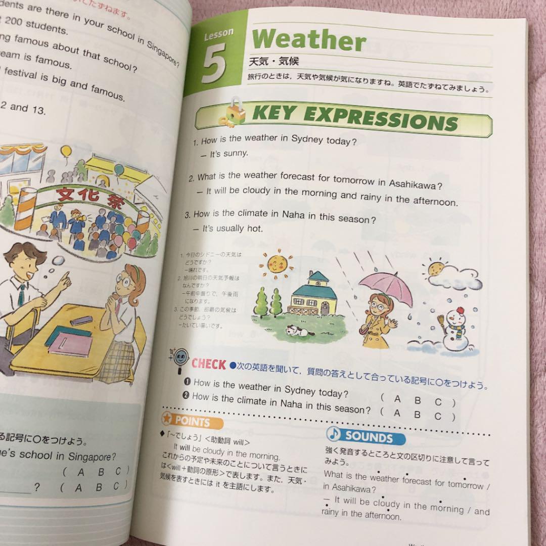 今日の天気はどうですか 英語で