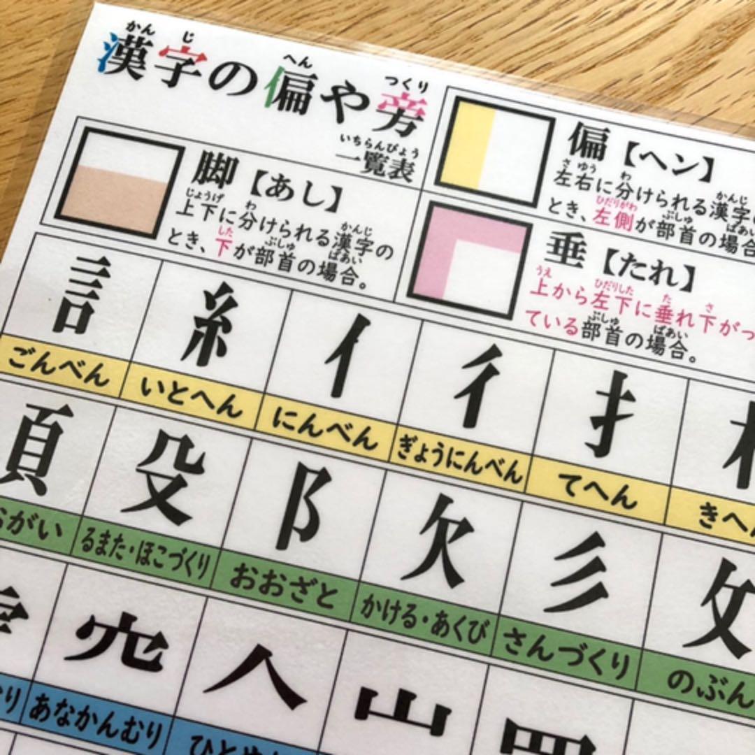 の 漢字 へん て