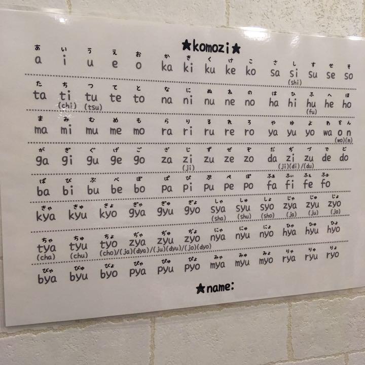 ローマ字表大文字 小文字 A4サイズ 2枚セット500 メルカリ スマホでかんたん フリマアプリ