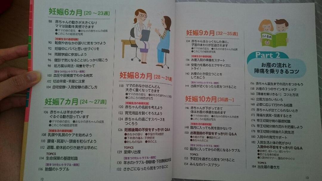 臨月 頭痛