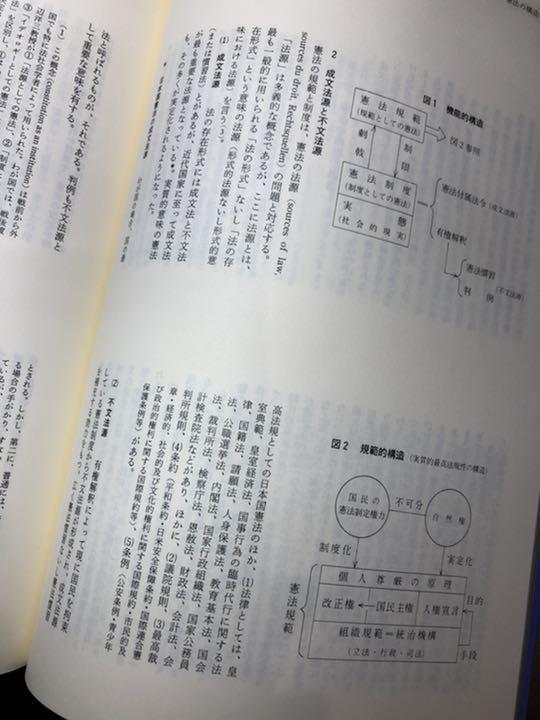 メルカリ - 憲法講義ノート I 芦部信喜 有斐閣 【参考書】 (¥1,666 ...