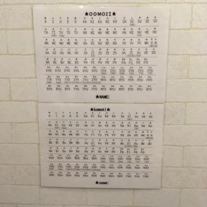 メルカリ ローマ字表 大文字 小文字 A4サイズ 2枚セット